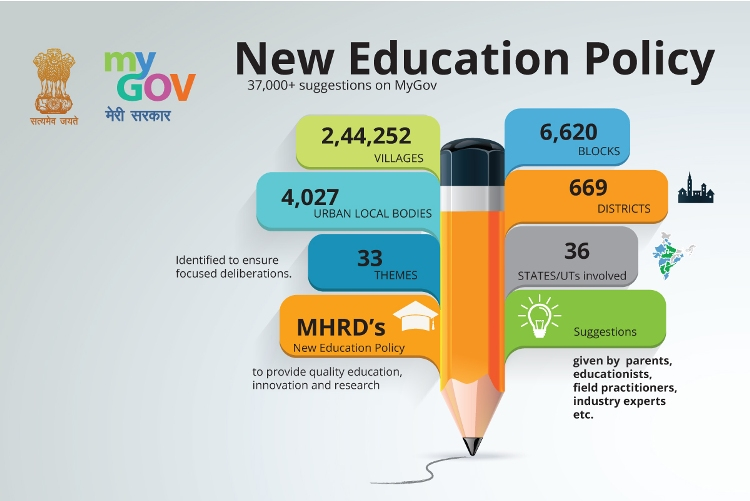 New Education Policy 2016